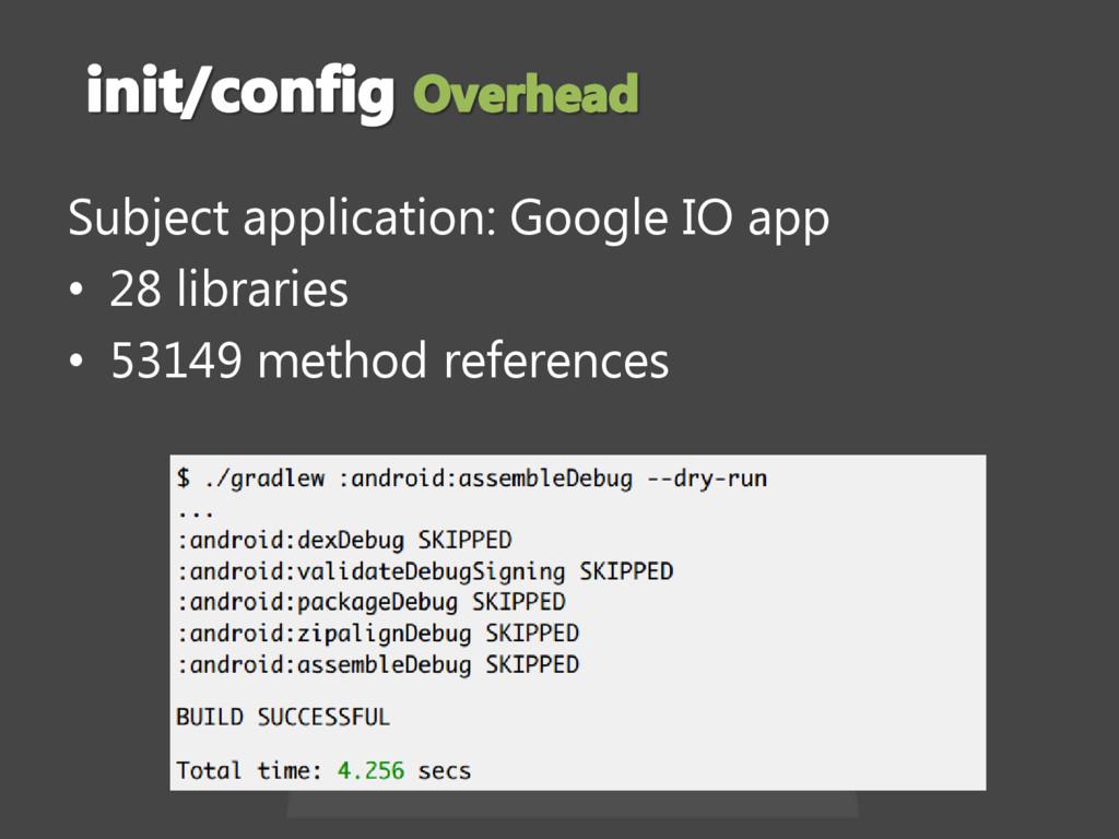 Subject application: Google IO app • 28 librari...