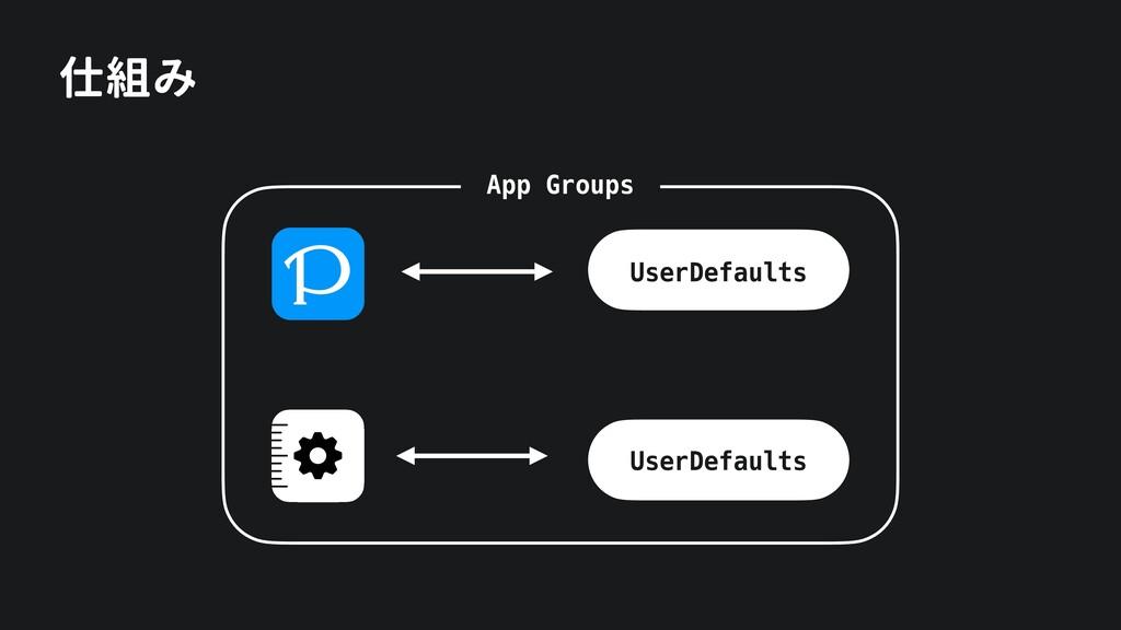 App Groups UserDefaults UserDefaults 仕組み