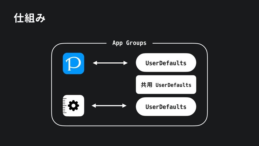 UserDefaults UserDefaults 共用 UserDefaults App G...