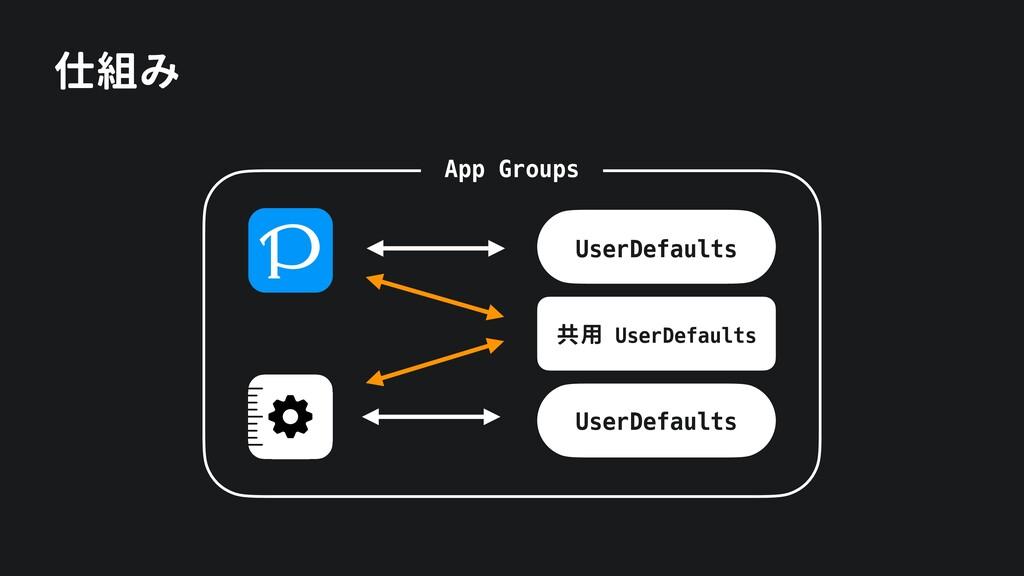App Groups UserDefaults UserDefaults 共用 UserDef...