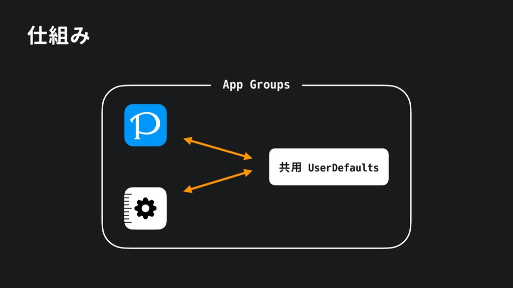 App Groups 共用 UserDefaults 仕組み