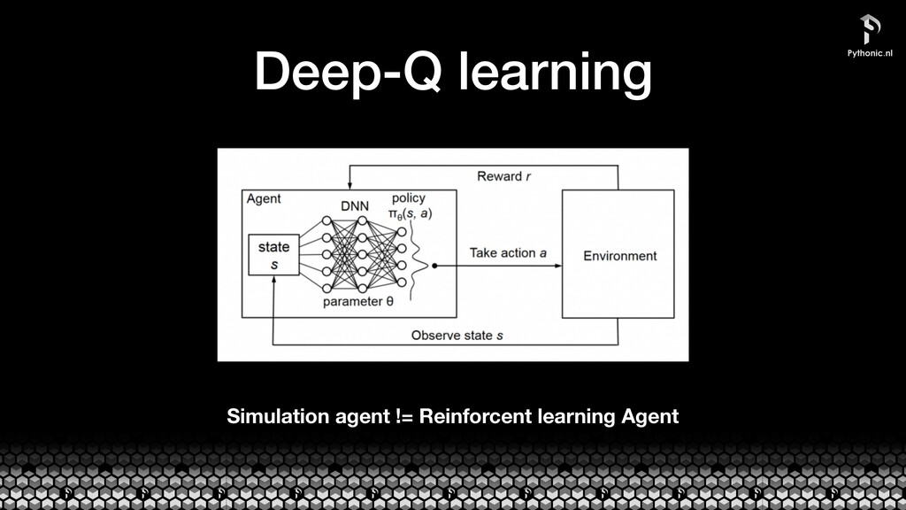 Deep-Q learning Simulation agent != Reinforcent...