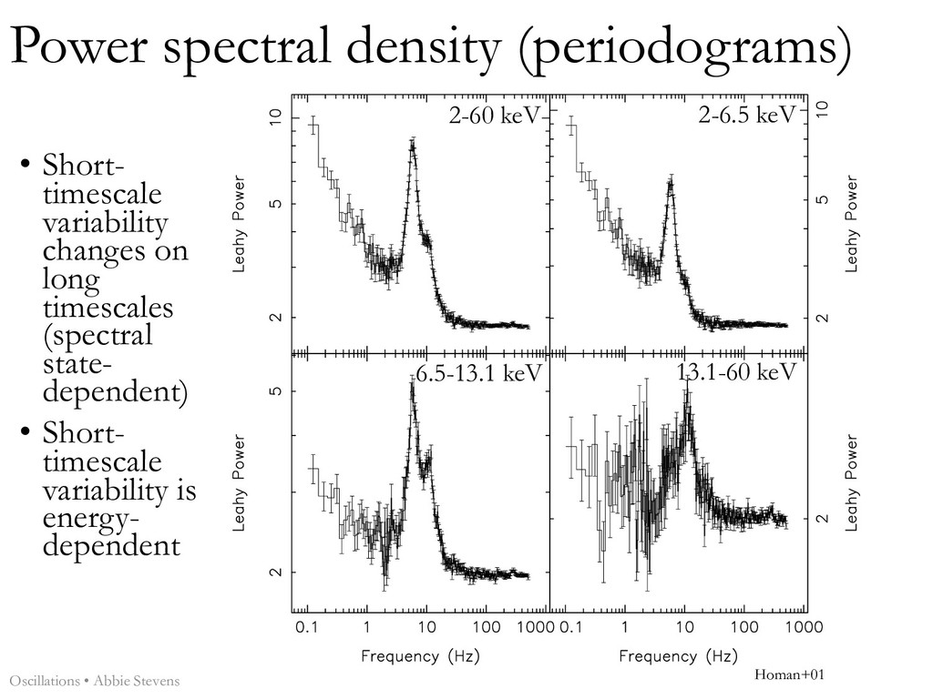 Power spectral density (periodograms) • Short- ...