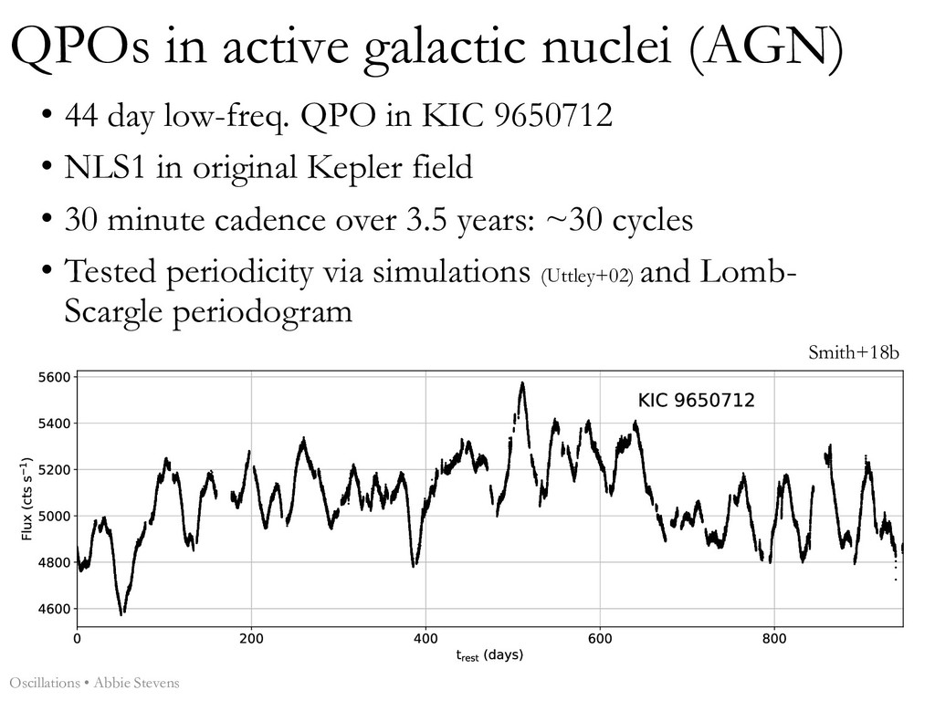 • 44 day low-freq. QPO in KIC 9650712 • NLS1 in...
