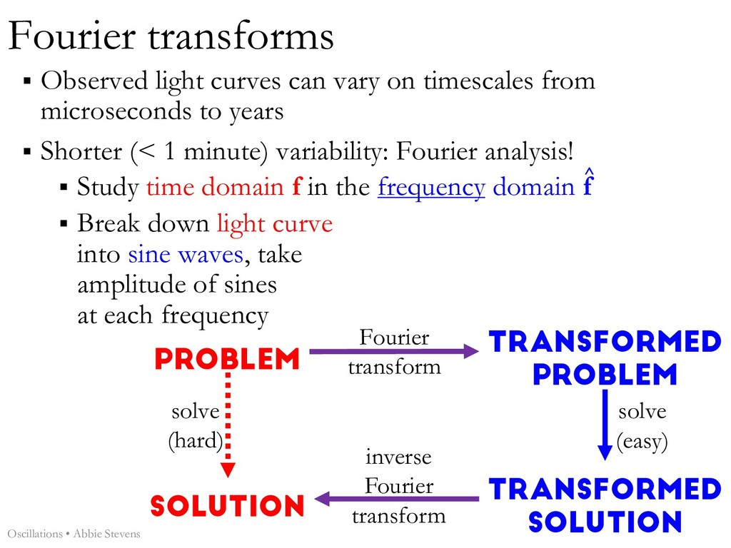 Fourier transforms § Observed light curves can ...