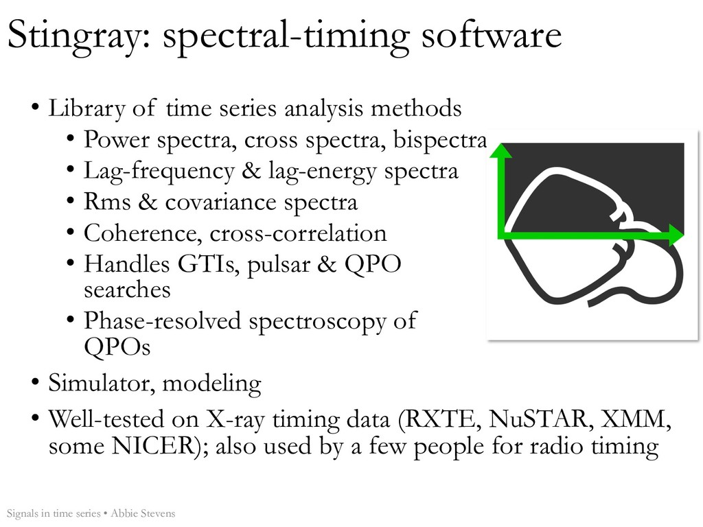 Stingray: spectral-timing software • Library of...