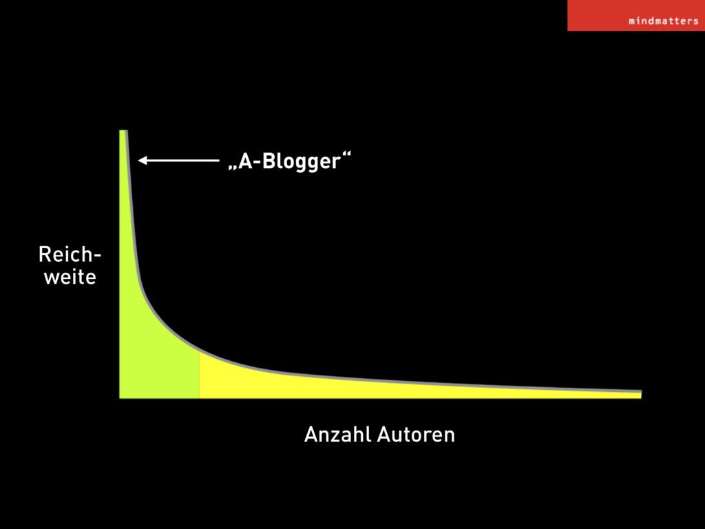 """Anzahl Autoren Reich- weite """"A-Blogger"""""""