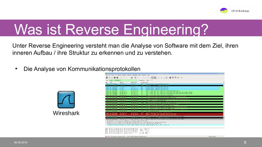 Was ist Reverse Engineering? 06.06.2018 6 Unter...