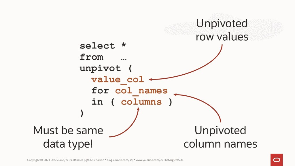 select * from … unpivot ( value_col for col_nam...