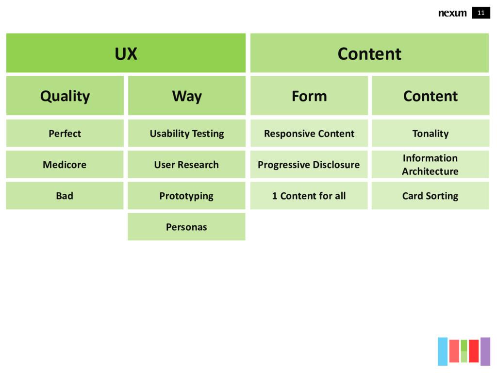 11 Content Form Responsive Content 1 Content fo...