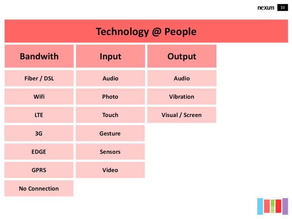 10 Technology @ People Bandwith 3G EDGE GPRS Fi...