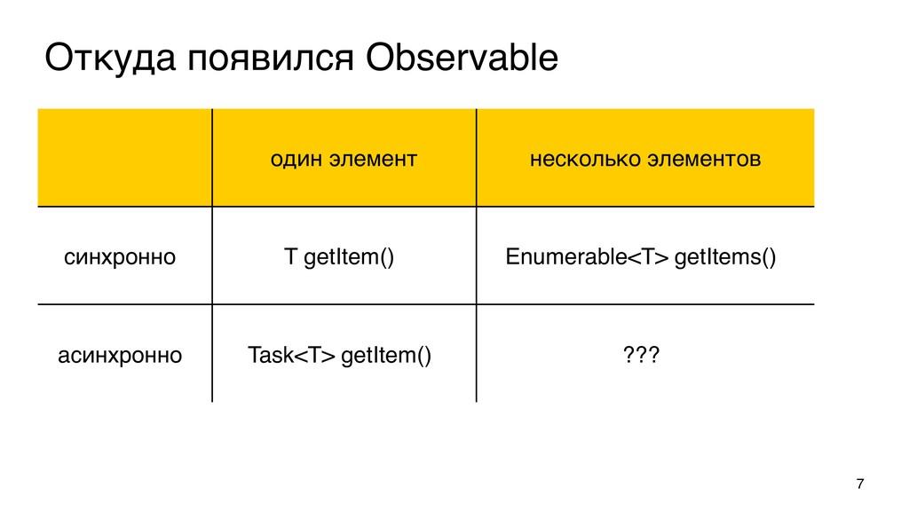 Откуда появился Observable 7 один элемент неско...