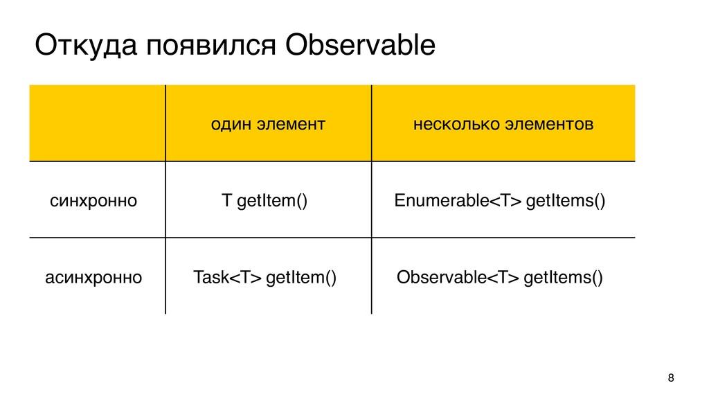 Откуда появился Observable 8 один элемент неско...
