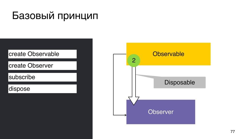 Базовый принцип 77 Observable Observer create O...
