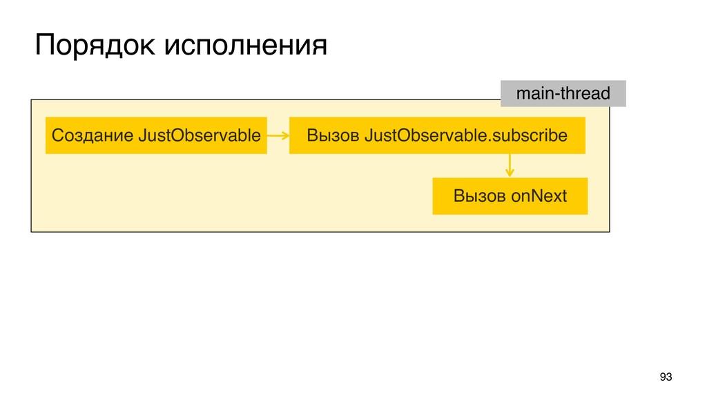 Порядок исполнения 93 Создание JustObservable В...