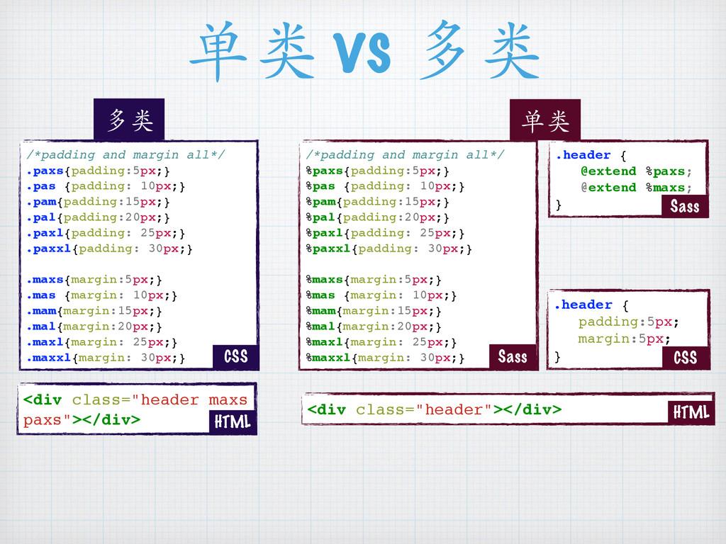 单类 vs 多类 /*padding and margin all*/ .paxs{paddi...