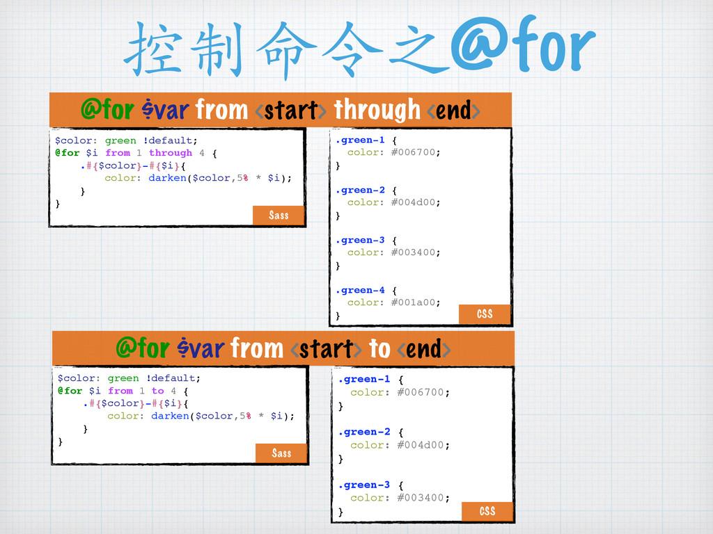 控制命令之@for $color: green !default; @for $i from ...
