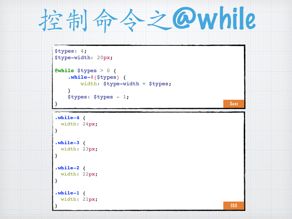 控制命令之@while $types: 4; $type-width: 20px; @whil...