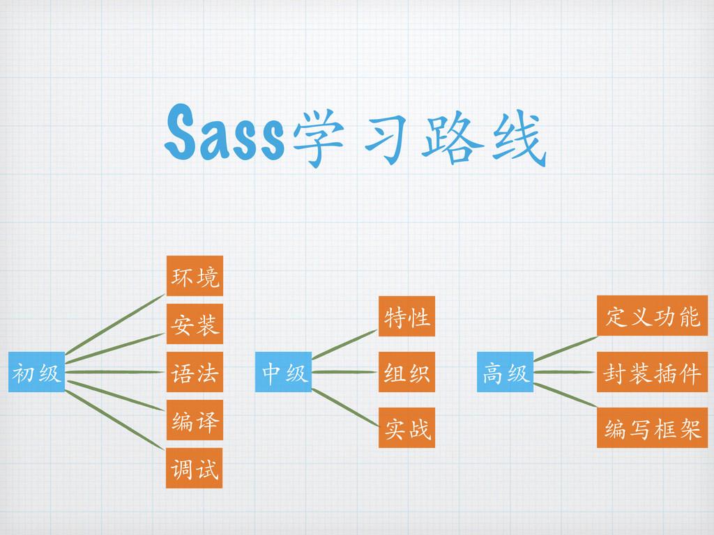 Sass学习路线 初级 ⾼高级 中级 环境 安装 语法 编译 特性 组织 实战 调试 定义功能...