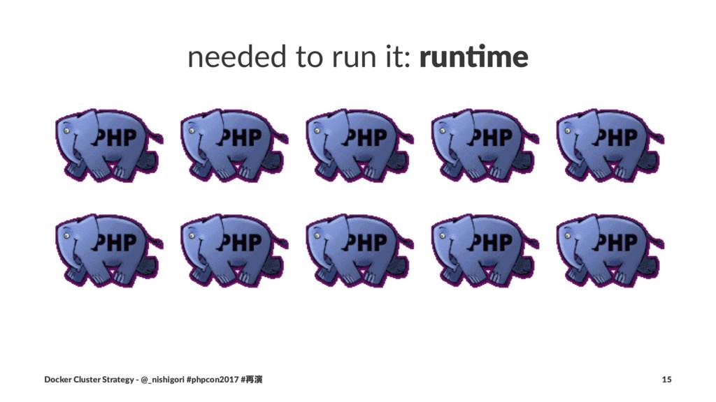 needed to run it: run$me Docker Cluster Strateg...