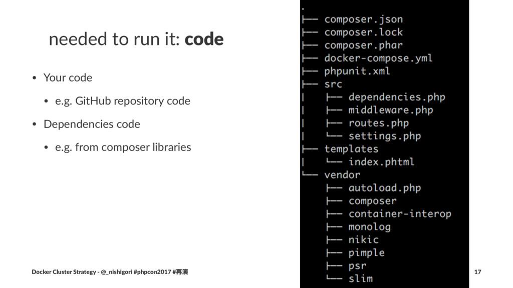 needed to run it: code • Your code • e.g. GitHu...