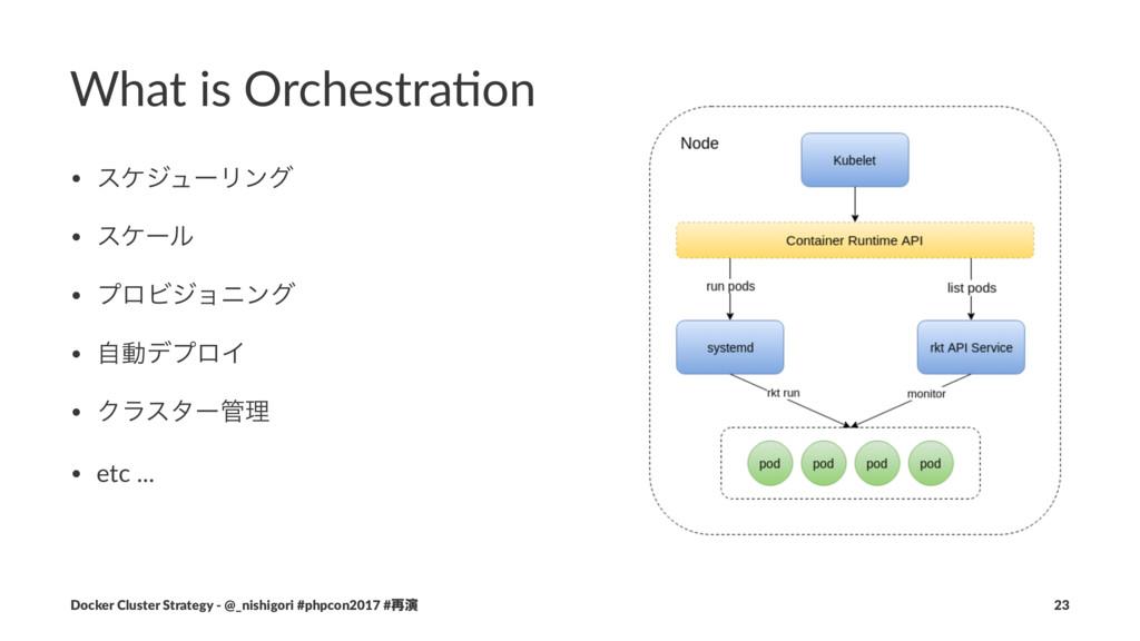 What is Orchestra,on • εέδϡʔϦϯά • εέʔϧ • ϓϩϏδϣχ...