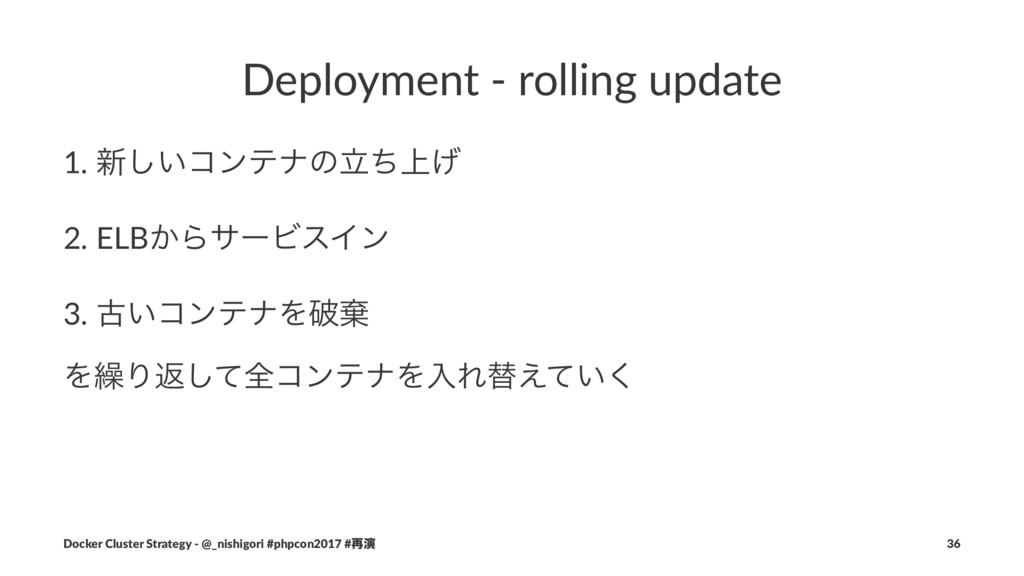 Deployment - rolling update 1. ৽͍͠ίϯςφͷ্ཱͪ͛ 2. ...