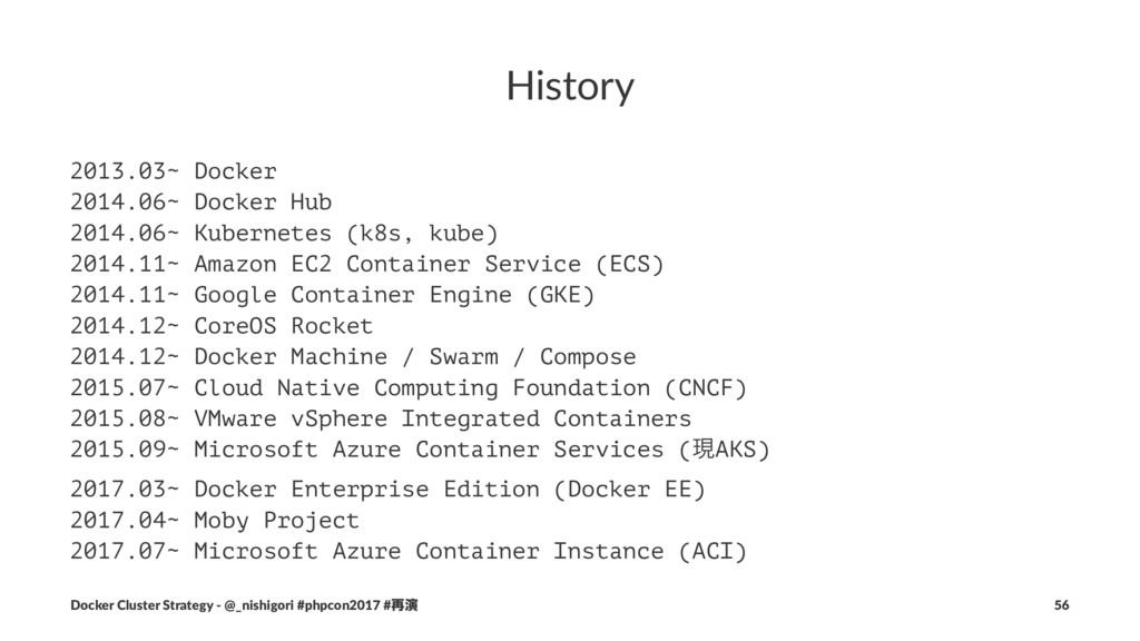 History 2013.03~ Docker 2014.06~ Docker Hub 201...