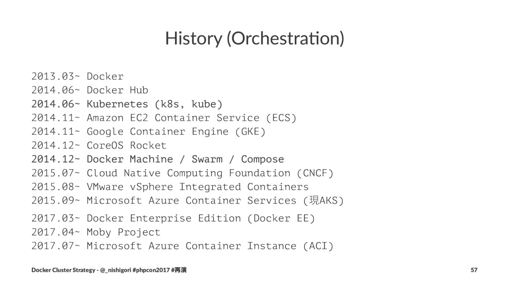 History (Orchestra/on) 2013.03~ Docker 2014.06~...