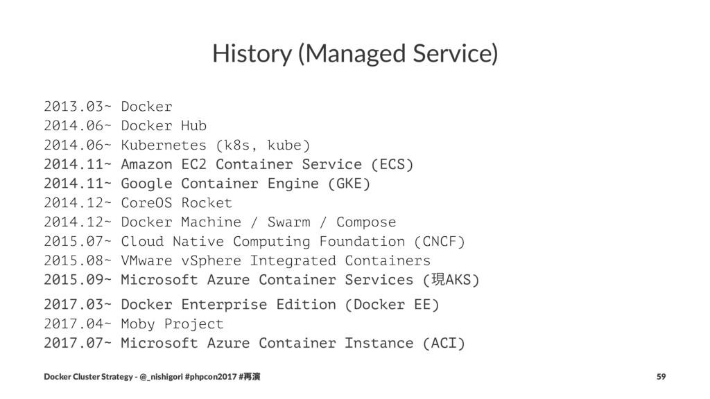History (Managed Service) 2013.03~ Docker 2014....