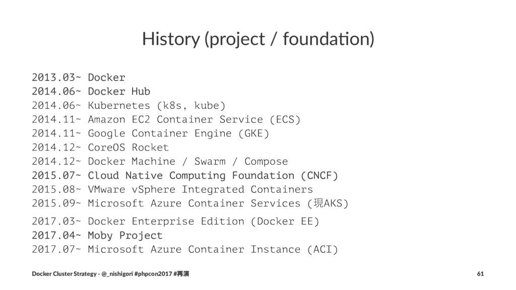 History (project / founda4on) 2013.03~ Docker 2...