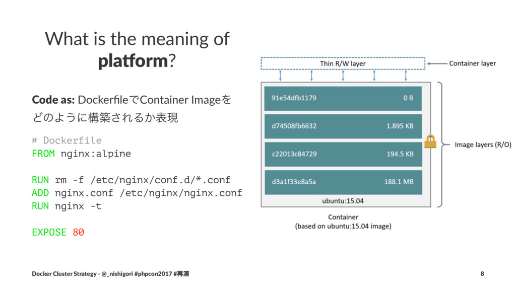What is the meaning of pla$orm? Code as: Docker...
