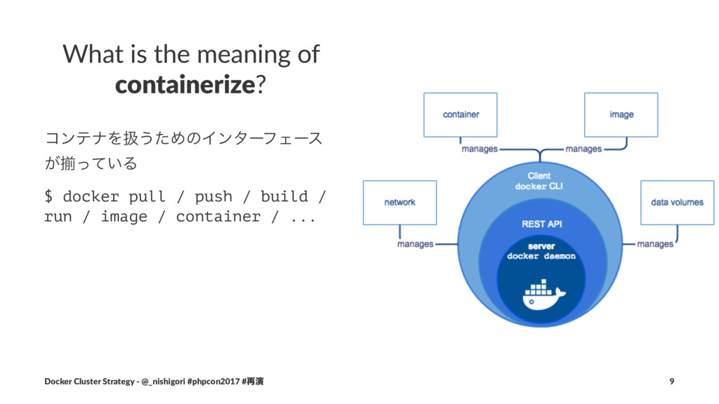 What is the meaning of containerize? ίϯςφΛѻ͏ͨΊͷ...