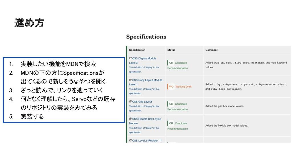 1. 実装したい機能をMDNで検索 2. MDNの下の方にSpecificationsが ...
