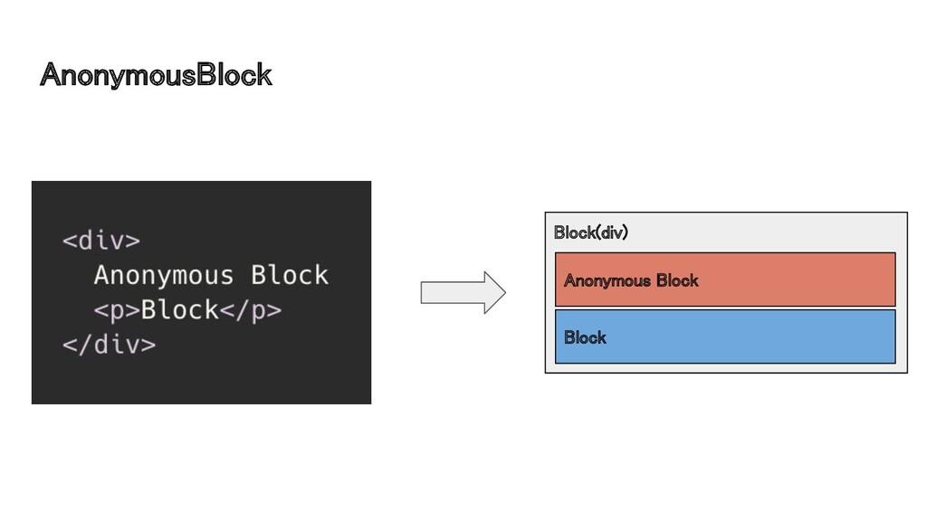 AnonymousBlock Block(div) Anonymous Block Bl...