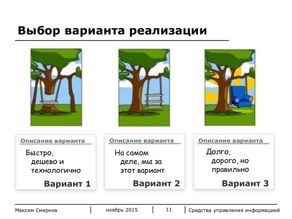 Средства управления информацией 11 Максим Смирн...
