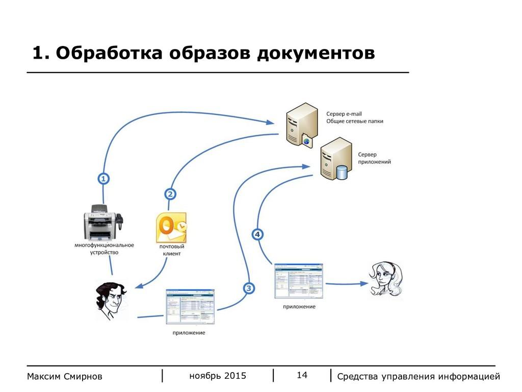 Средства управления информацией 14 Максим Смирн...