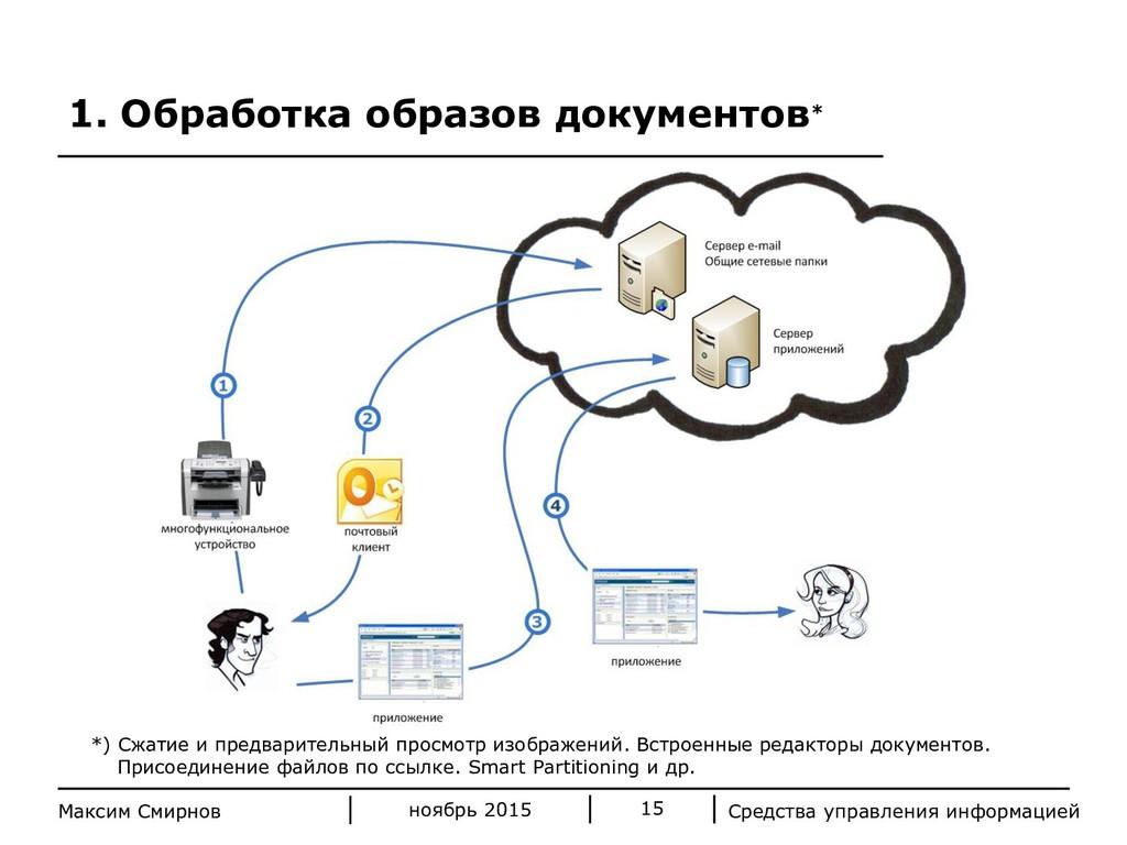 Средства управления информацией 15 Максим Смирн...