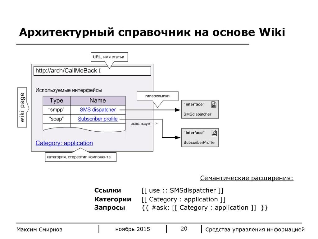 Средства управления информацией 20 Максим Смирн...