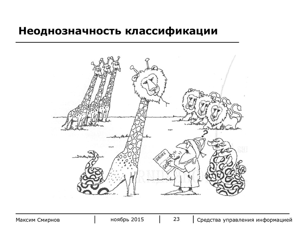 Средства управления информацией 23 Максим Смирн...
