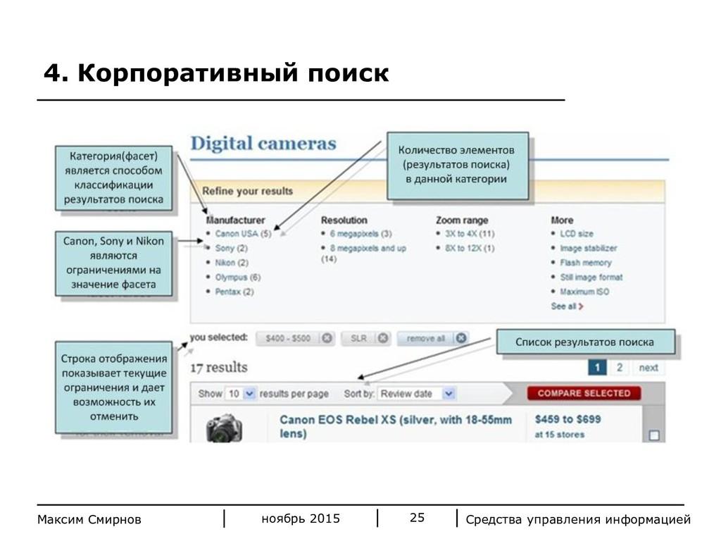Средства управления информацией 25 Максим Смирн...