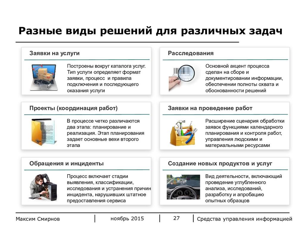 Средства управления информацией 27 Максим Смирн...