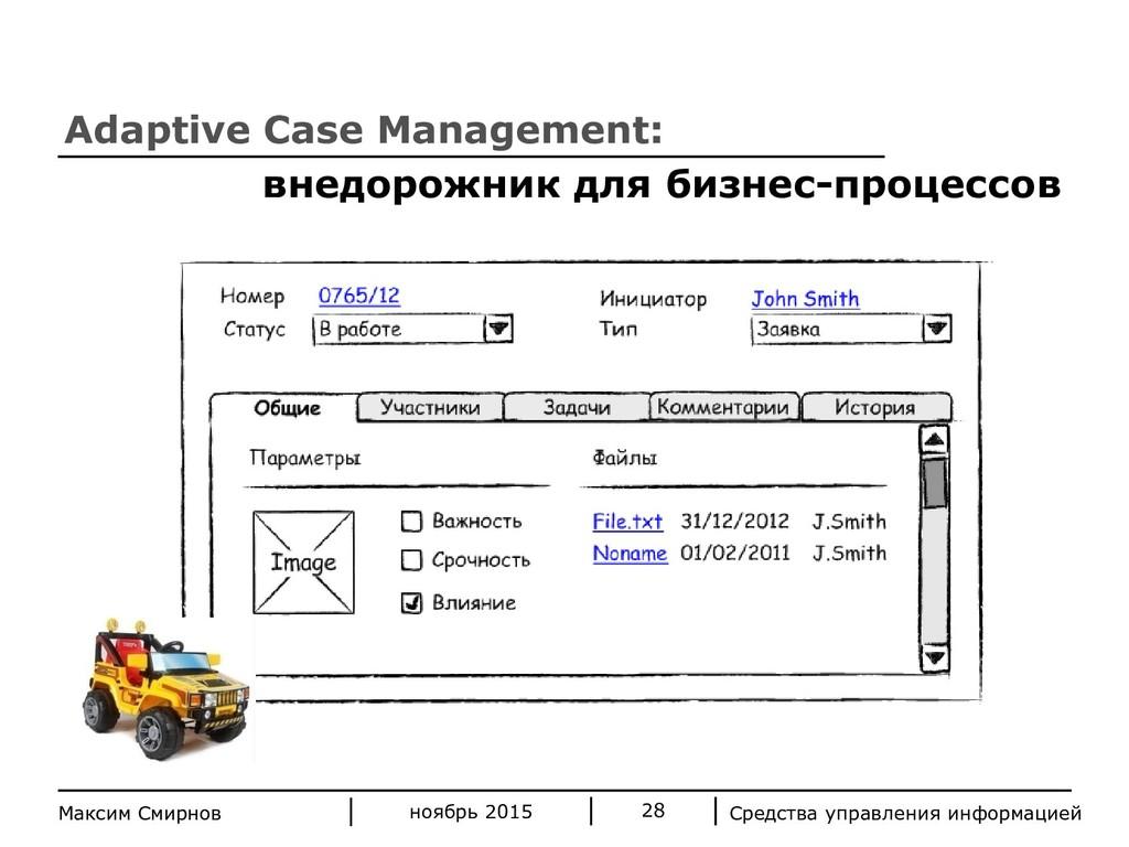Средства управления информацией 28 Максим Смирн...