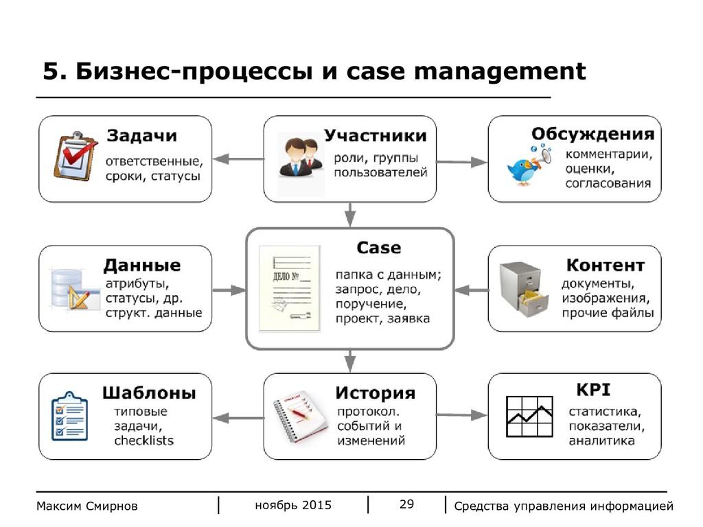 Средства управления информацией 29 Максим Смирн...