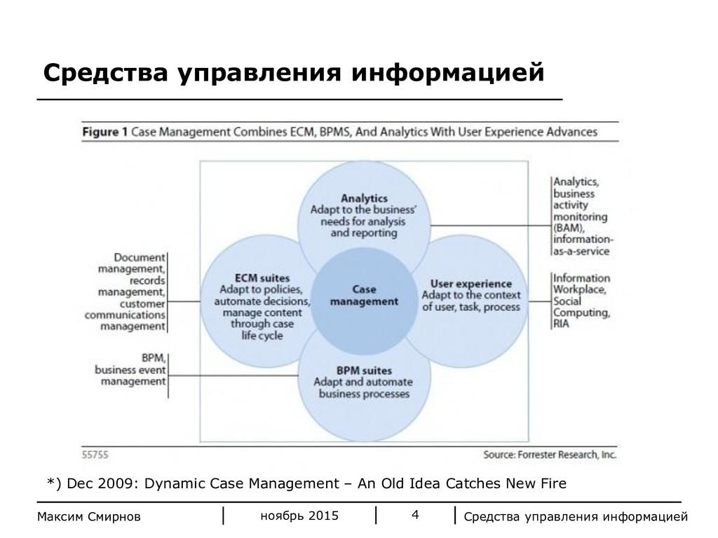 Средства управления информацией 4 Максим Смирно...