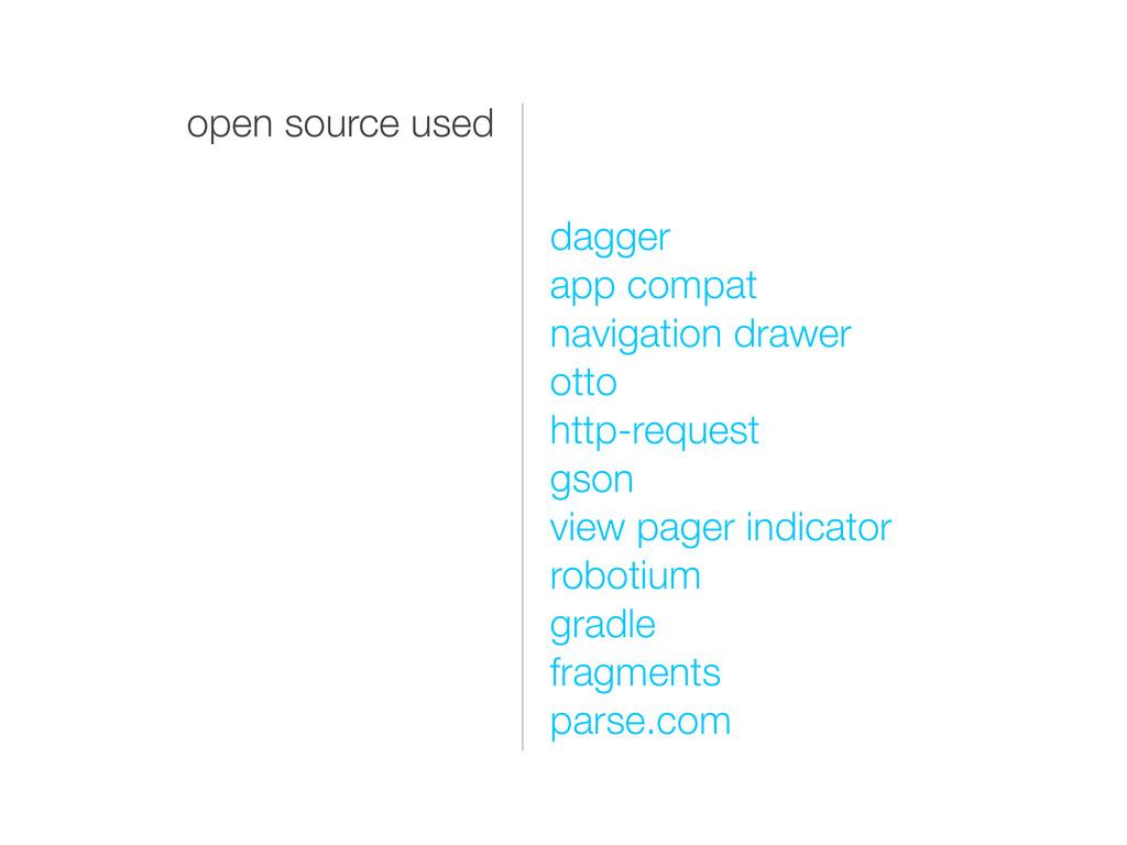 open source used dagger app compat navigation d...