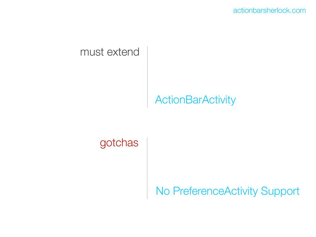 must extend ActionBarActivity actionbarsherlock...