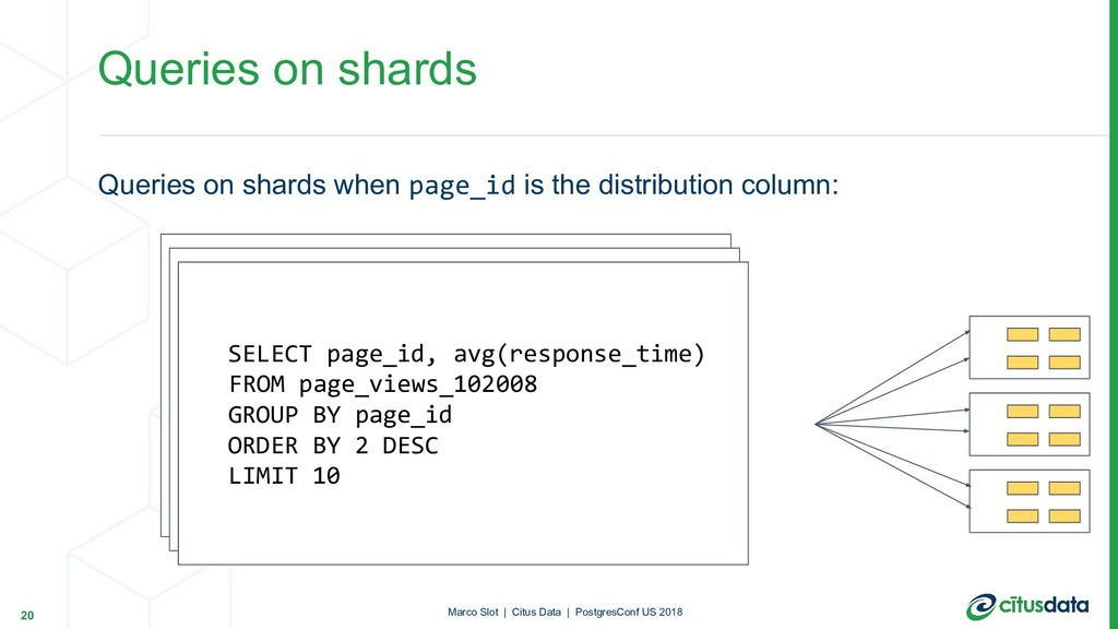 Queries on shards when page_id is the distribut...