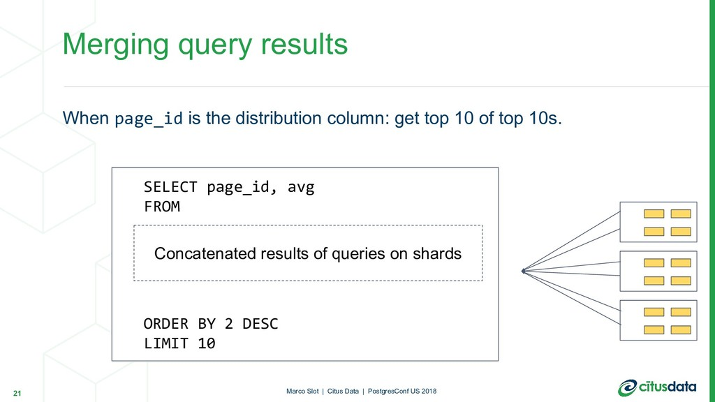 When page_id is the distribution column: get to...