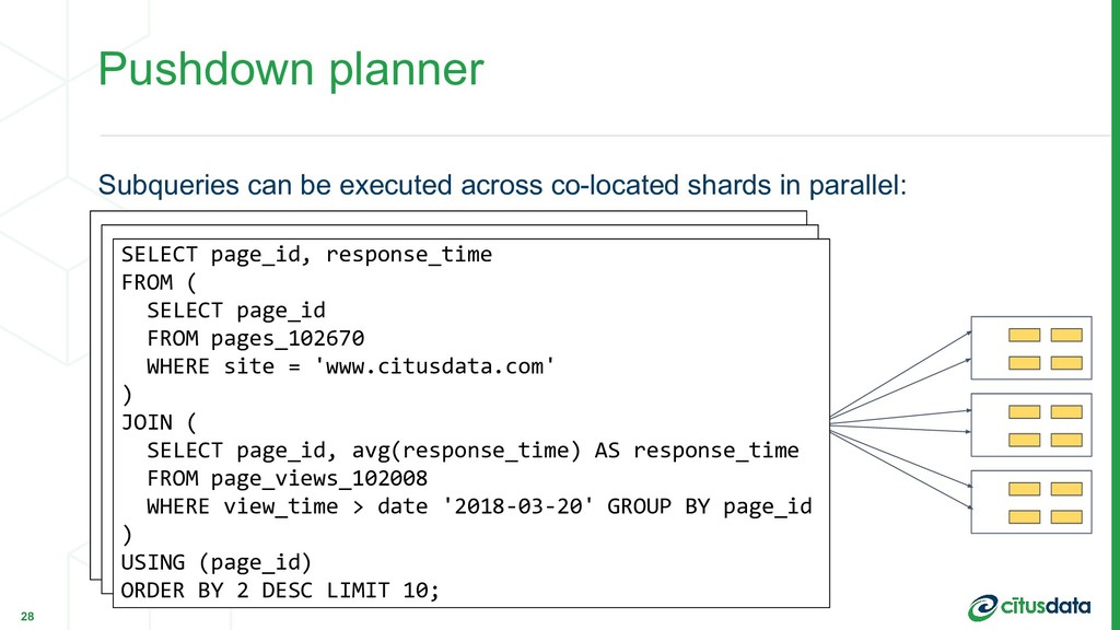 Pushdown planner Subqueries can be executed acr...